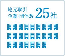 地元取引企業・団体数25社